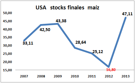stocks USA