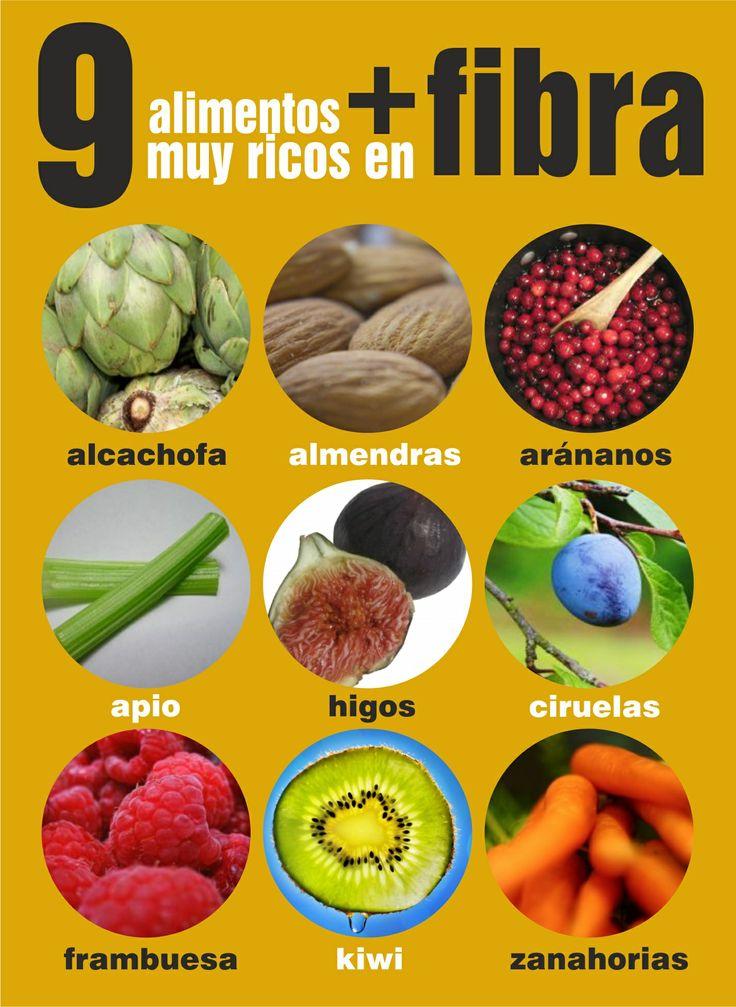 alimentos con fibra saludable